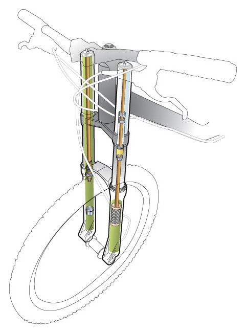 Bicycle Fork Drawing in Relationship to a Bike